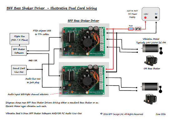 BFF Bass SHaker Driver System Configuration - Dual cards
