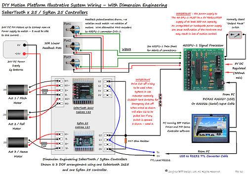 Dimension Engineering Sabertooth  U0026 Syren Controllers